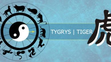 Photo of Tygrys – przeznaczenie według daty urodzenia
